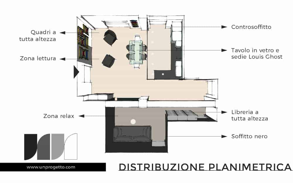 unprogetto_interior_design_project
