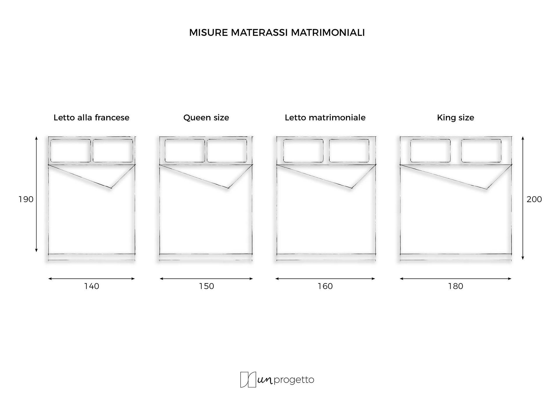 scegliere il letto matrimoniale dimensioni
